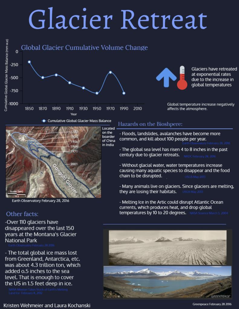 311493198-Glacier-Retreat